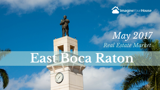 Sell my home in Boca Raton
