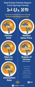 Selling a home in Coral Springs Florida