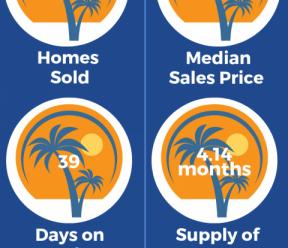 Coral Springs FL Real Estate Market Report for 1st Qtr ending 2019