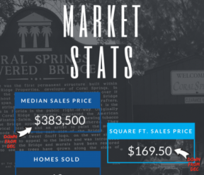 Coral Springs FL Real Estate Market Report Jan 2018