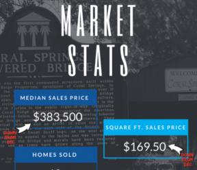 Coral Springs FL Real Estate Market Report Jan 2018