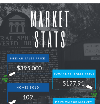 Coral Springs FL Real Estate Market Report Mar 2018