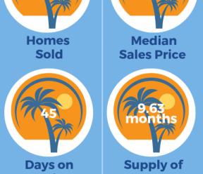 East Boca Raton FL Real Estate Market Report 1st Qtr 2019